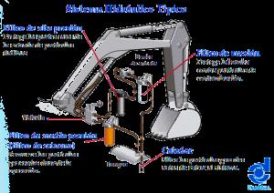 filtros hidraulicos